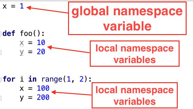 Python Namespace Example