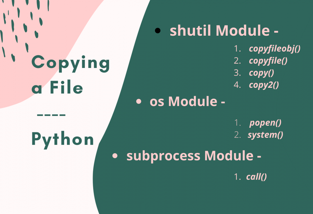 Copying A File In Python2