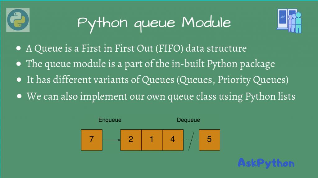 Queue Python