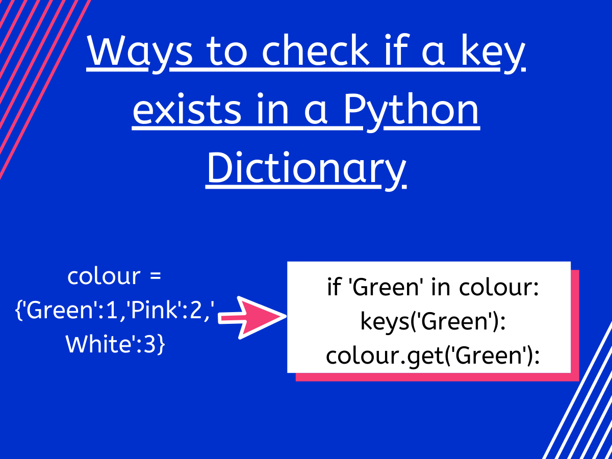 20 Easy Techniques to Check if Key Exists in a Python Dictionary ...