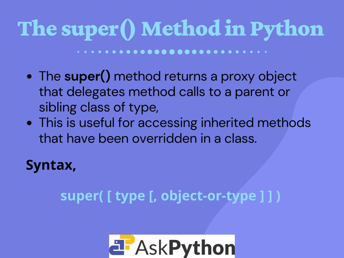 Understanding the super Method in Python   AskPython
