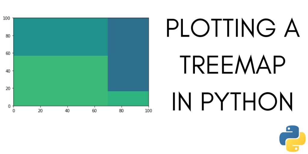 Treemap Python