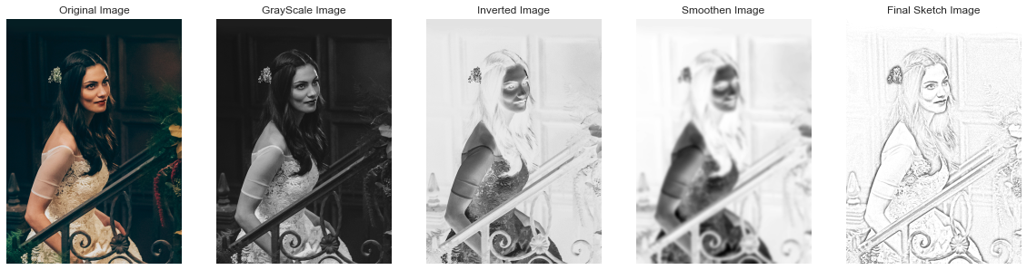 All Outputs Pencil Sketch Output images to pencil sketches